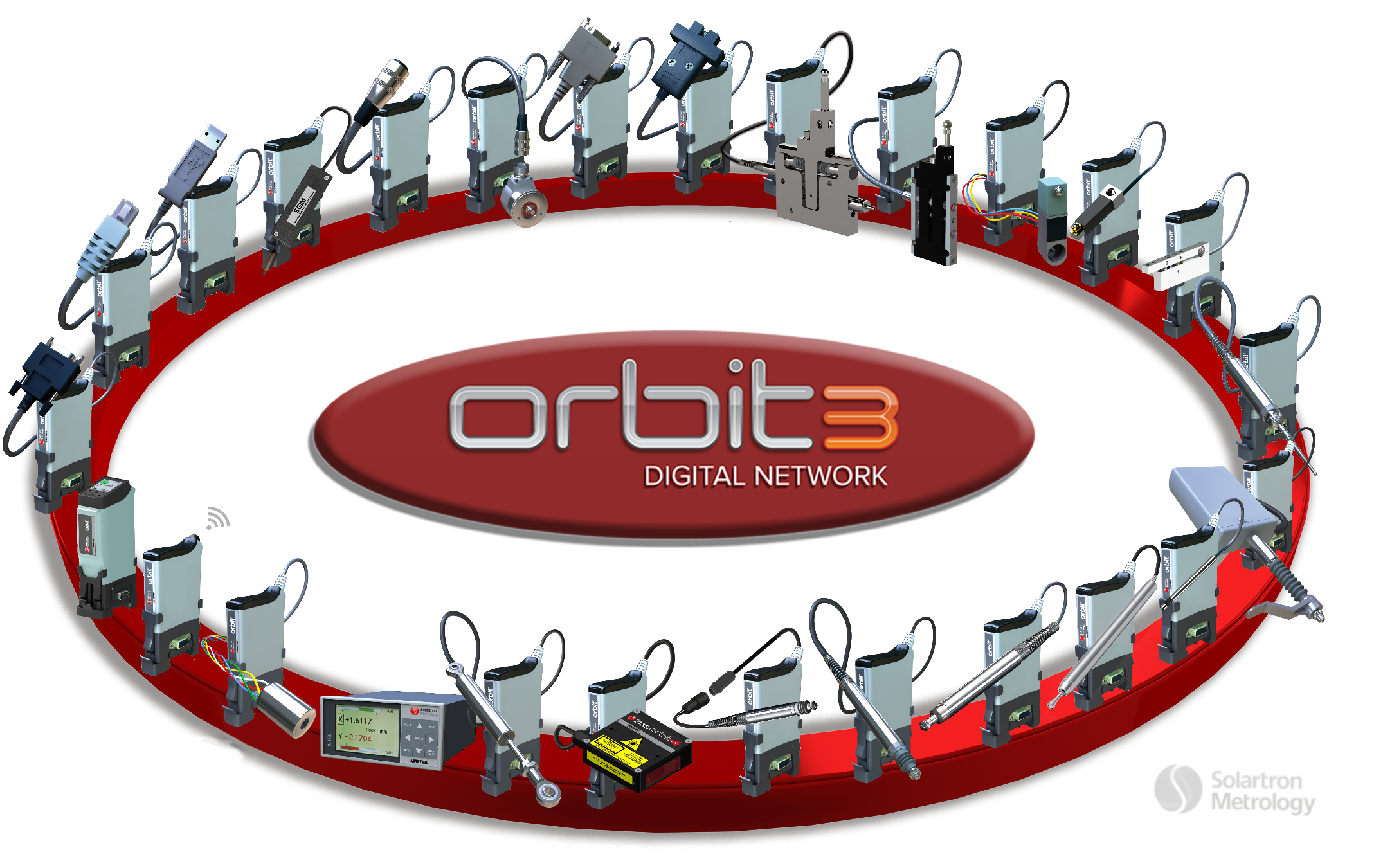 Orbit Family
